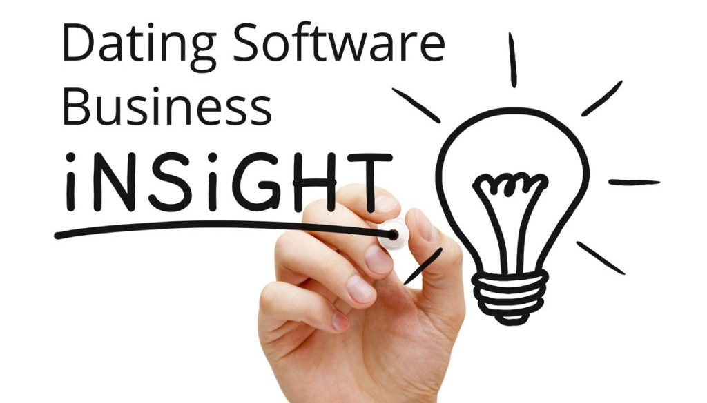 Dating Software Business Insights